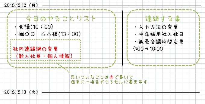 2016年事務屋ノート術詳細