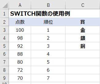 Excel2016以上ならIFよりSWITCHが便利