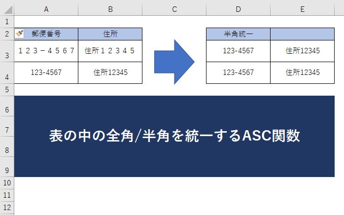 半角全角の混在を解消!ASC関数